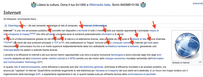 link interni wikipedia