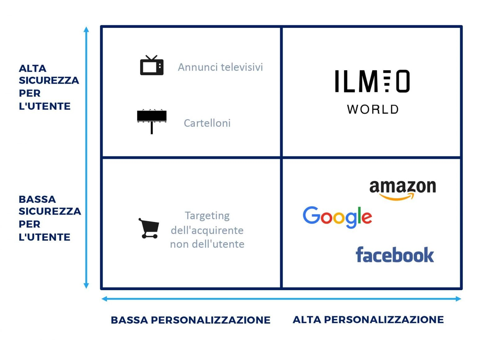 il mio world grafico amazon
