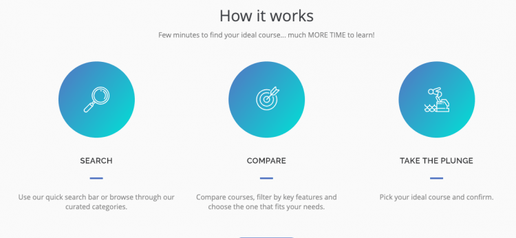 OfCourseMe Startup