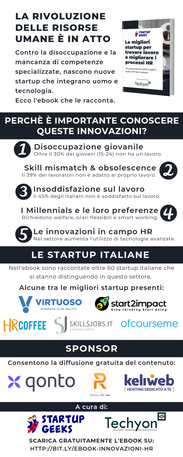 Hr tech in italia infografica