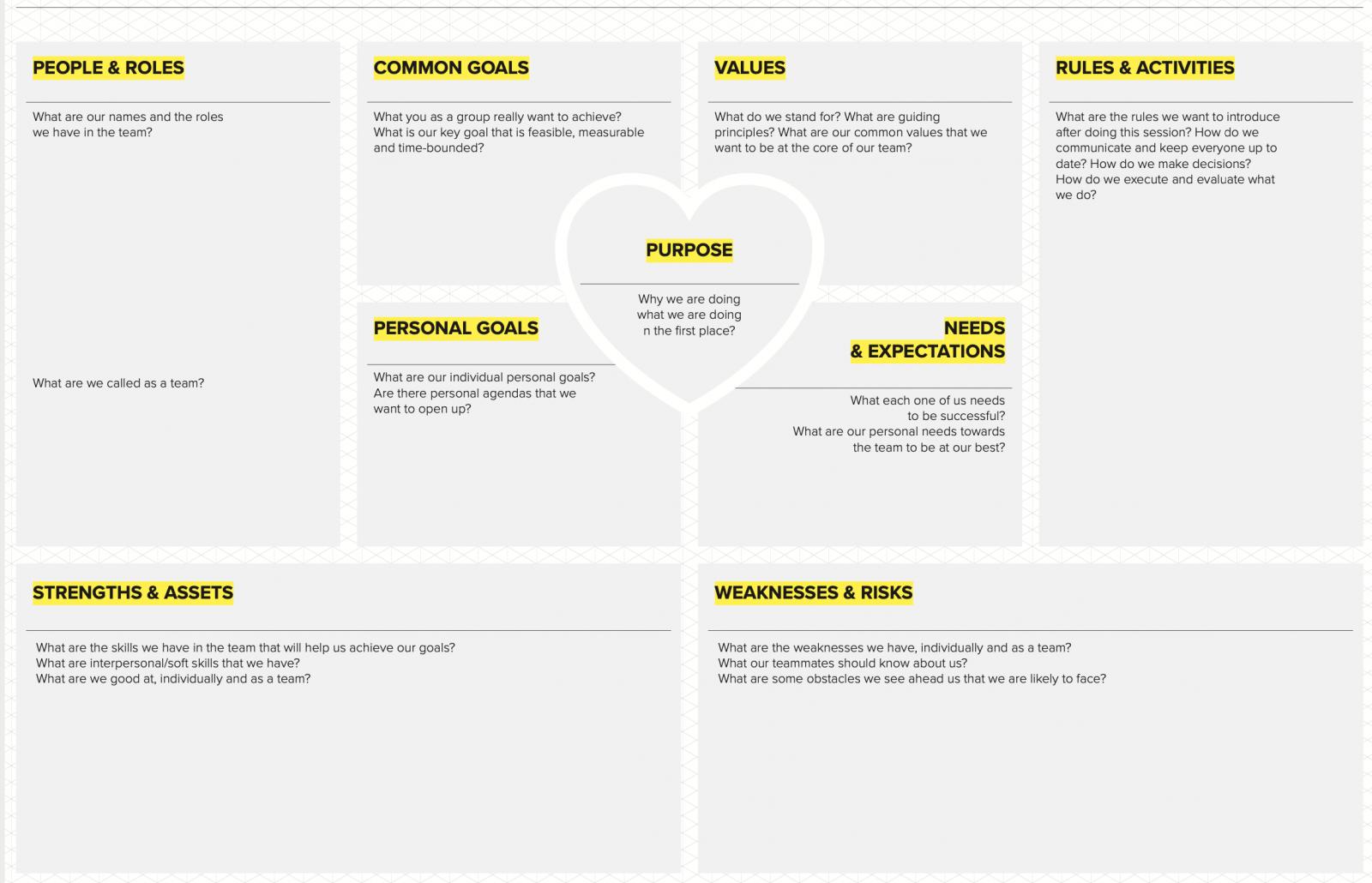 team canvas startup
