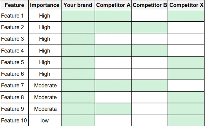 tabella di benchmarking per analisi dei competitor